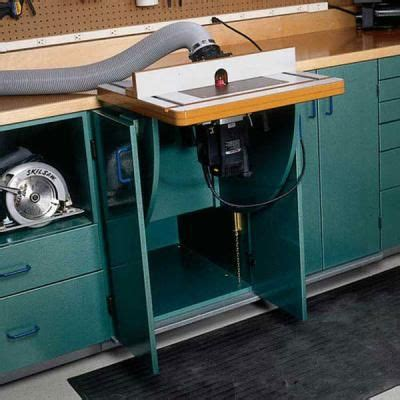 Flip top router table plans - might come in handy for