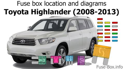 Fuse box location and diagrams: Toyota Highlander (2008